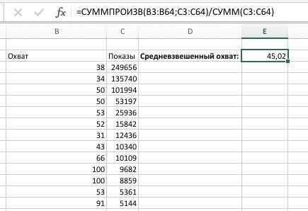 Пример расчёта средневзвешенного охвата через Эксель